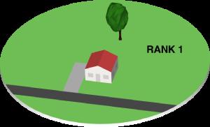 Tree Rank 1